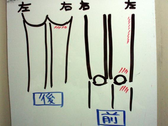 右のお尻と脚の境目と踵、左の股関節辺りと横が違和感。