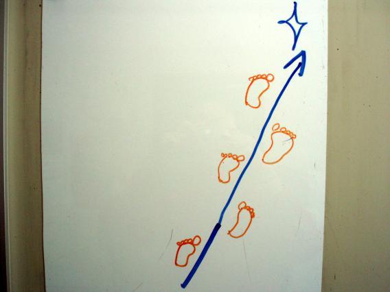 足跡の絵 (3)
