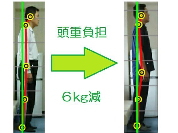 KHさま姿勢変化1→3blog用