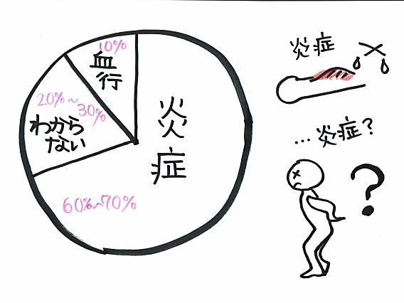 健康教室動画①案内表紙