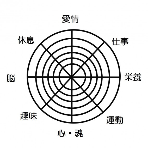 radarchart0002